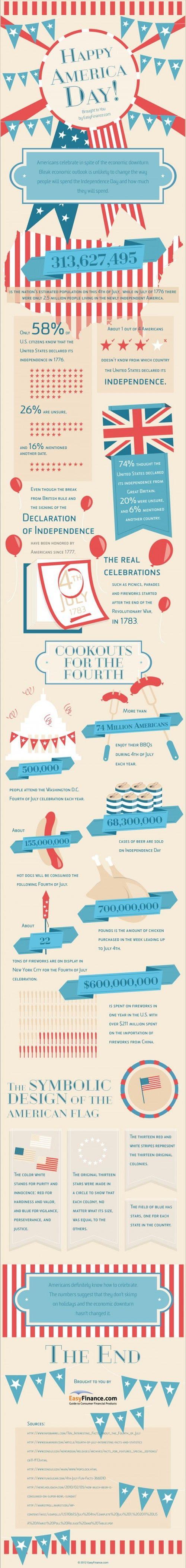 Happy America Day!