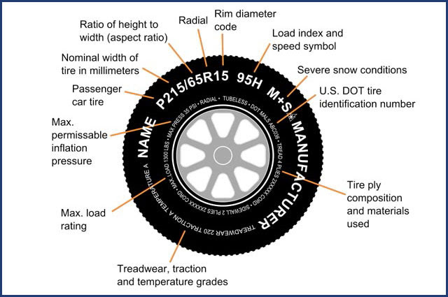 Image Result For Car Tire