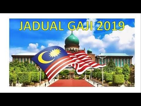 TARIKH JADUAL GAJI KAKITANGAN AWAM MALAYSIA 2019