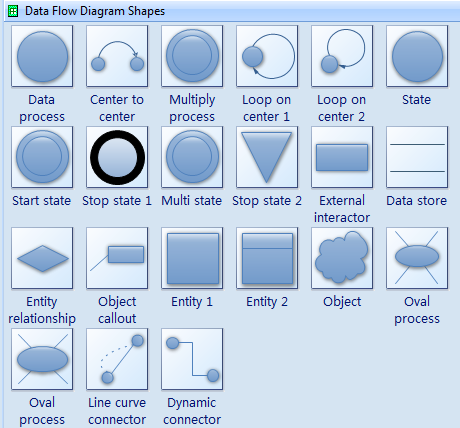 NEW VISIO DATA FLOW DIAGRAM SHAPES DOWNLOAD