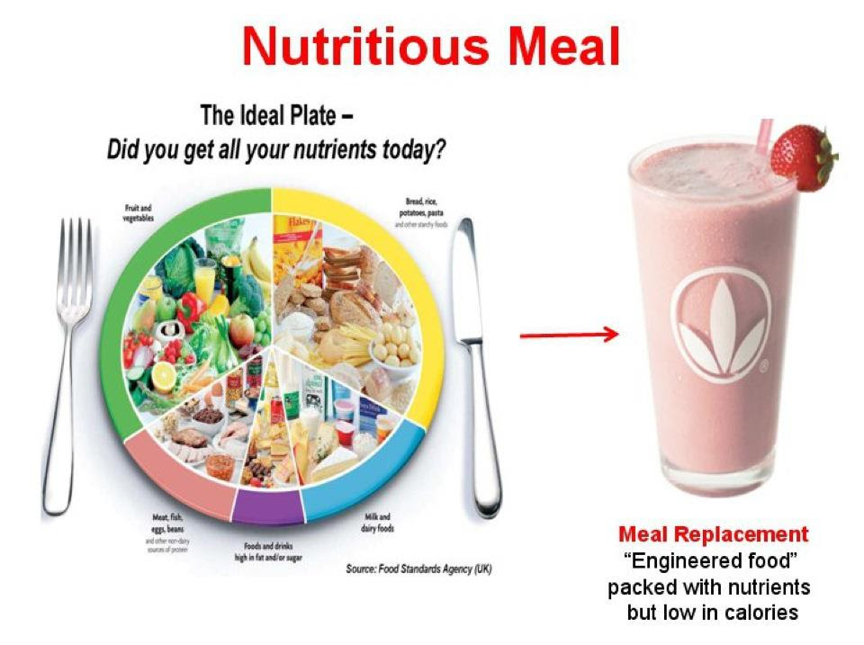 Best Meal Replacement Shakes For Weight Loss Reviews South Africa Weightlosslook