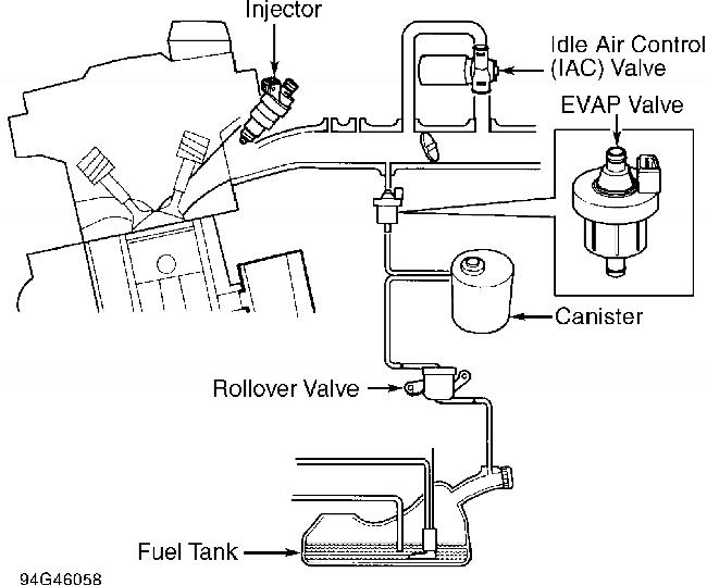 Volvo 960 Vacuum Diagrams Volvotips