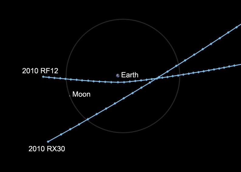 Dos asteroides pasarán entre la Tierra y la Luna este miércoles