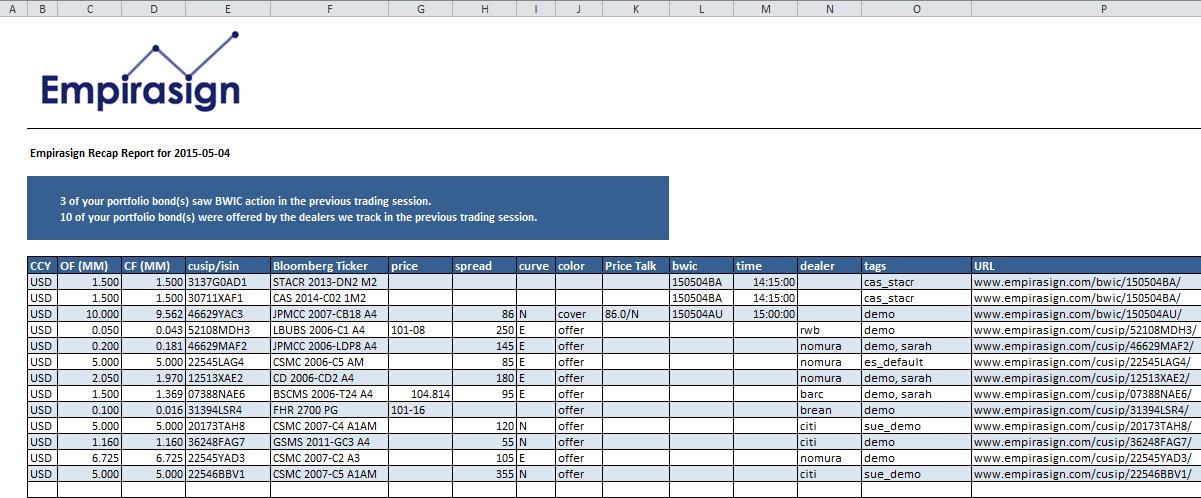 Empirasign Blog Entry: Daily Recaps in Excel