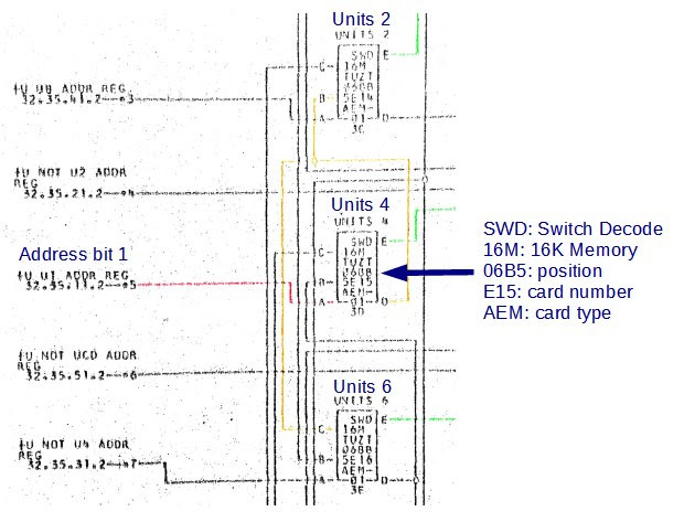 Python 1401 Wiring Diagram