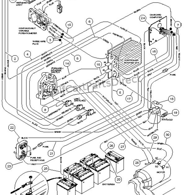 DIAGRAM] Club Car Turf 2 Wiring Diagram FULL Version HD Quality Wiring  Diagram - DIAGRAMRT.CAMPEGGIOLASFINGE.IT   Ds845 Gas Valve Wiring Diagram      Diagram Database
