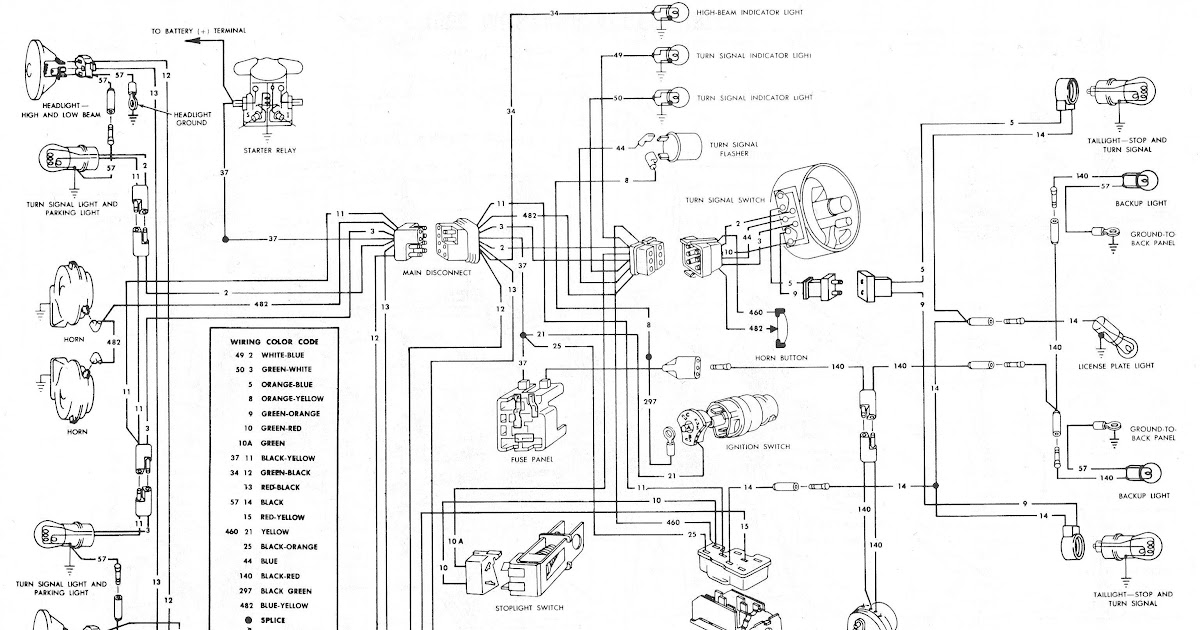 2001 Pontiac Grand Am Ignition Wiring Diagram