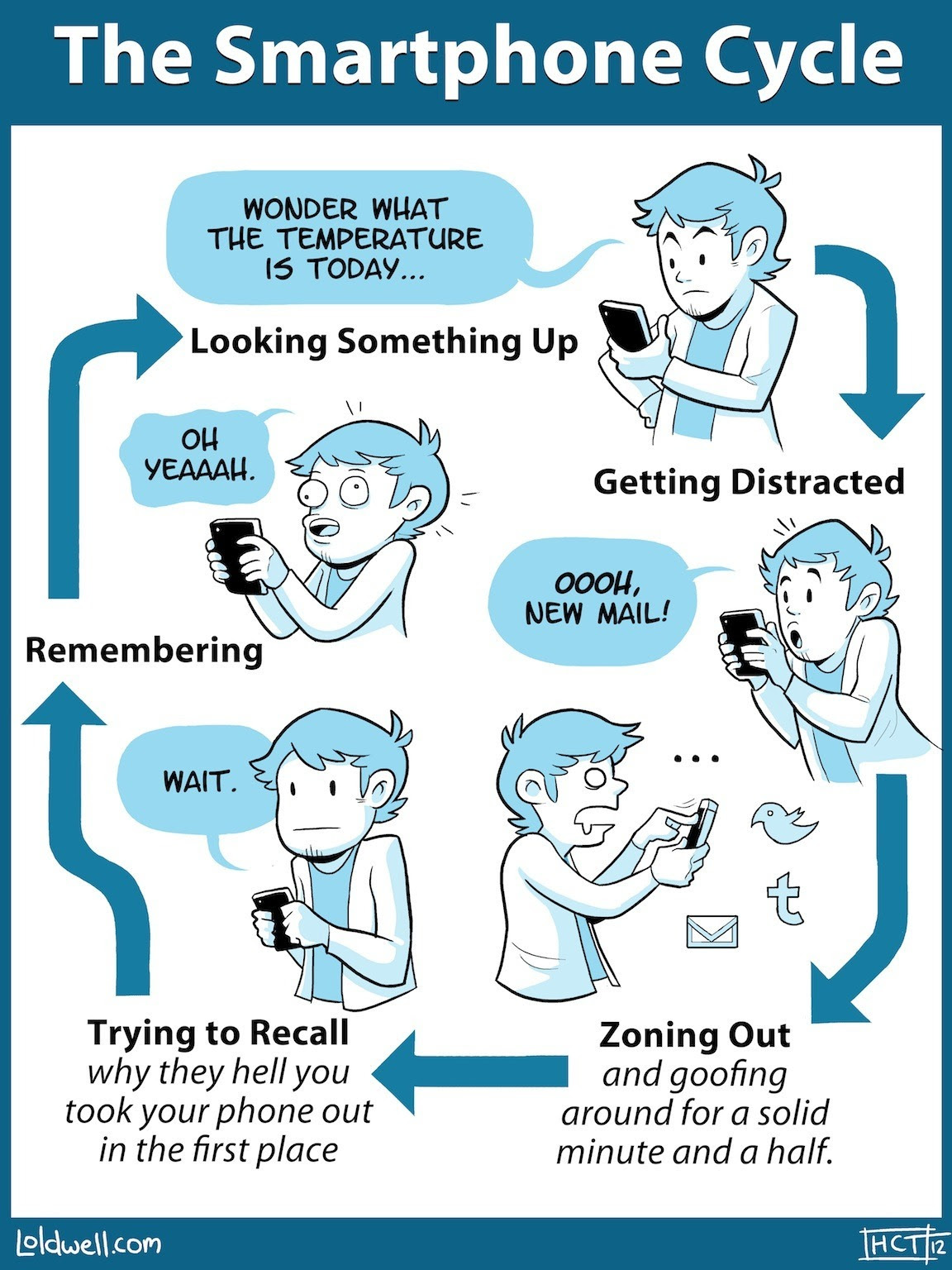 No Smart Phone No Worry Social Media Social Good Series Bruce