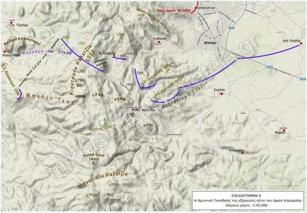 ΣΧΕΔΙΑΓΡΑΜΜΑ 6: Η Αμυντική τοποθεσία της εξέχουσας νότια του Αφιόν Καραχισάρ