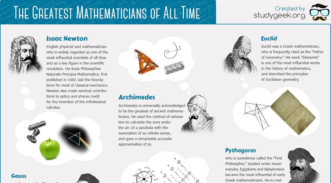 A Beautiful Math Poster Featuring The Greatest ...