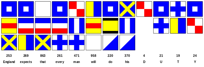 File:England Expects Signal.svg