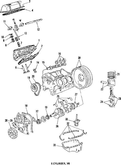 Parts.com® | Chevrolet ENGINE SHORT BLOCK 4.3L PartNumber