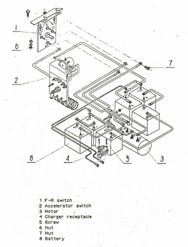 ez go golf cart battery wiring diagram image 7