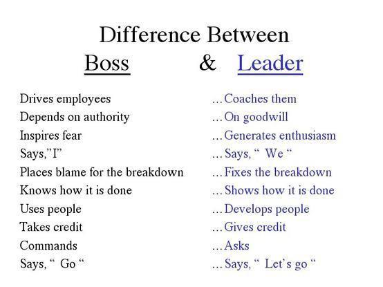 Manager or Leader