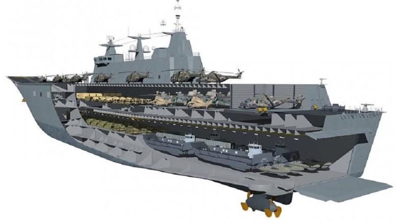 Σχεδιαγραμματική αναπαράσταση του τουρκικού σκάφους TCG Anadolu. Φωτογραφία via Twitter @IsmailDemirSSM (Savunma Sanayii Müsteşarı - Undersecretary for Defense Industries)