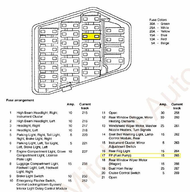2000 Audi A6 Fuse Box Location Wiring Diagram General A General A Emilia Fise It