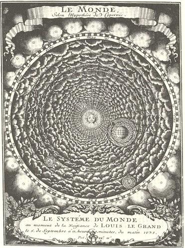 Le Monde Selon l'Hypothèse de Copernic. Le Système du Monde au moment de la Naissance de Louis le Grand, 1638