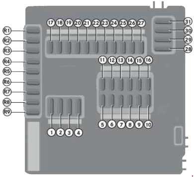 Smart Fortwo 451 Fuse Box Diagram Wiring Diagram Dare Warehouse B Dare Warehouse B Pasticceriagele It