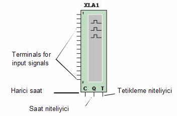 Máy phân tích logic Máy phân tích logic