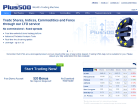 Review on forex broker plus500