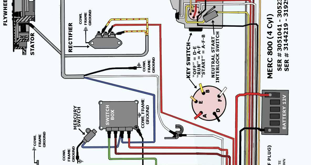 Evinrude Wiring Harness Diagram
