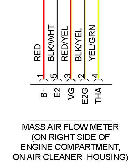 2007 Toyota Tundra Maf Iat Sensor Wiring Diagram Wiring Diagram Limited Limited Zaafran It