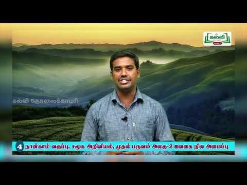 4th Social Science ஐவகை நில அமைப்புகள் அலகு 2 Kalvi TV