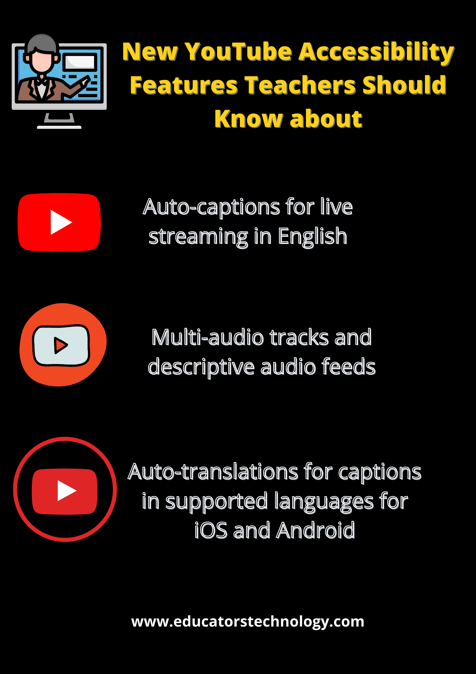 New YouTube Accessibility Features Teachers Should Know about