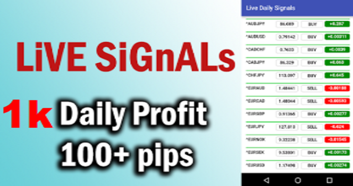 Forex Trading Software Buy Sell Signals | Forex Ea Verified