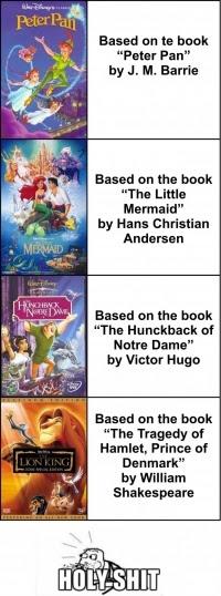 迪士尼動畫靈感來源