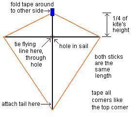 Make A Simple Kite Wind Games