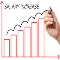 Image result for wage revision