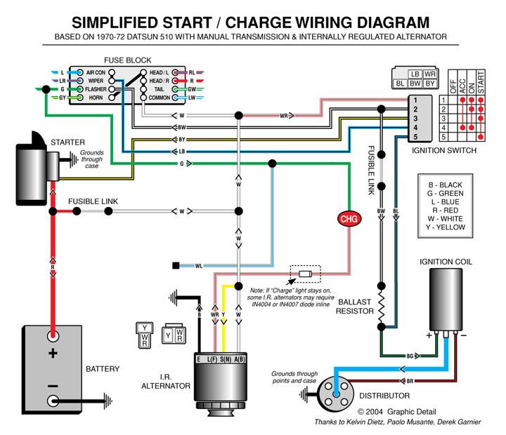Diagram Datsun 510 Wiring Diagram Full Version Hd Quality Wiring Diagram Beehivediagramcomfontedel Fontedelleore It