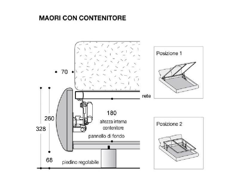 Misure Altezze Letti A Castello / Cameretta con letto a ...