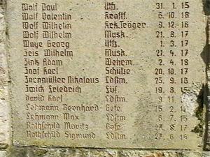 Jüdische Familiennamen