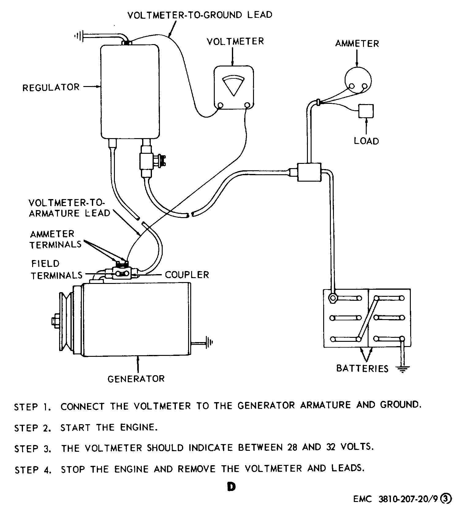 Command Kohler Kohler Engine Wiring Schematic