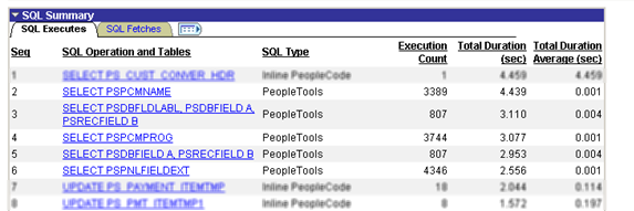 Figure 2. SQL Summary of PPM trace with PeopleTools SQL