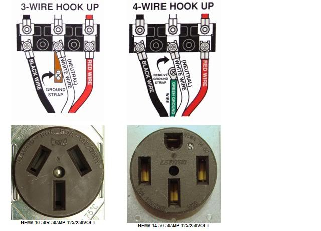 50 Amp 3 Wire Plug Wiring Diagram
