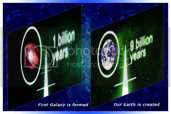 Galaxy is formed and our Earth is created.