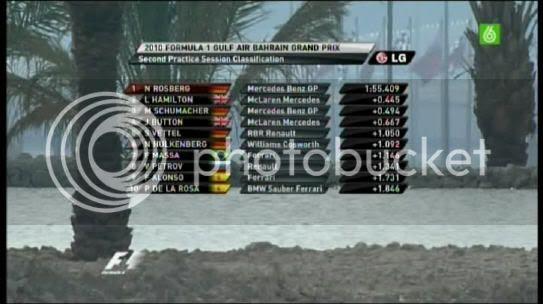 FP2 Bahrein 2010