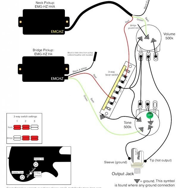 emg hz pickups wiring diagram tags exles of