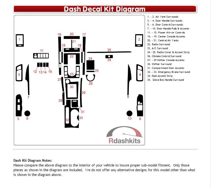 2008 Honda Cr V Fuse Box Diagram