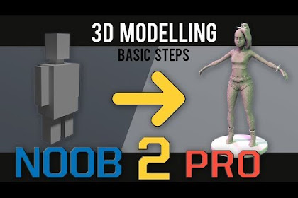 Create An Awesome 3d Video Directly On Your Own Pc