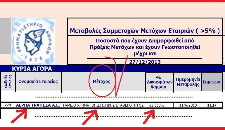 ALPHA BANK -ΤΑΜΕΙΟ ΧΡΗΜΑΤΟΠΙΣΤΩΤΙΚΗΣ ΣΤΑΘΕΡΟΤΗΤΑΣ