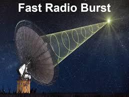Fast Radio Burst, what are Fast Radio Burst, Fast Radio Burst definition