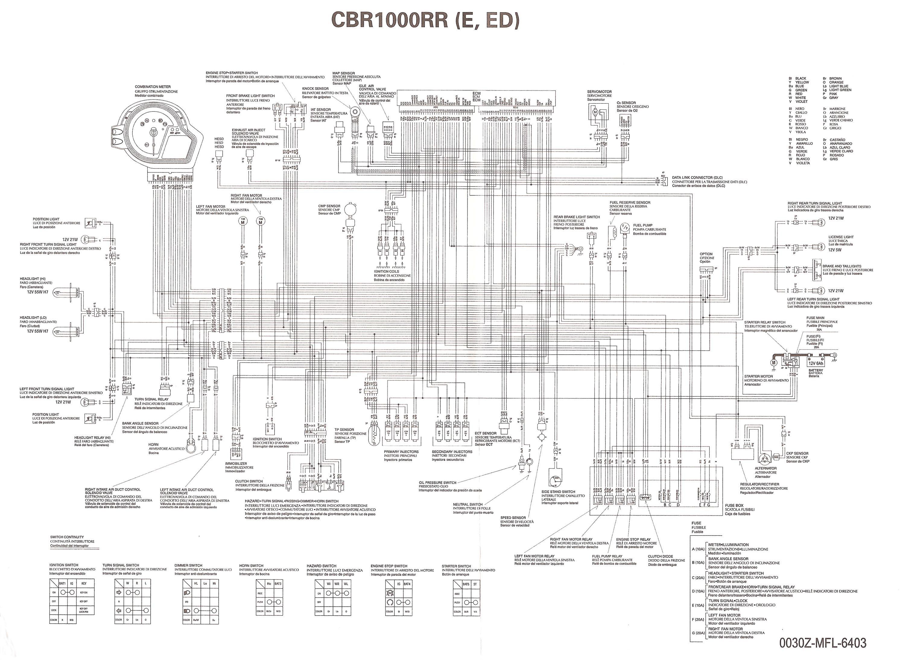 diagram] honda shadow vt 125 wiring diagram full version hd quality wiring  diagram - dngwiring.kntl.fr  dngwiring.kntl.fr