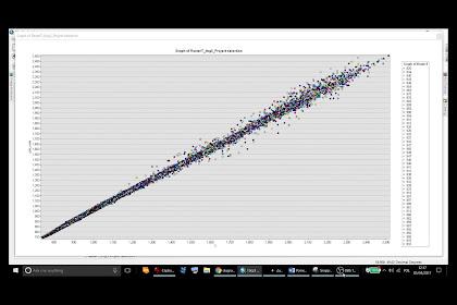Diagram Korelacyjny W Excelu