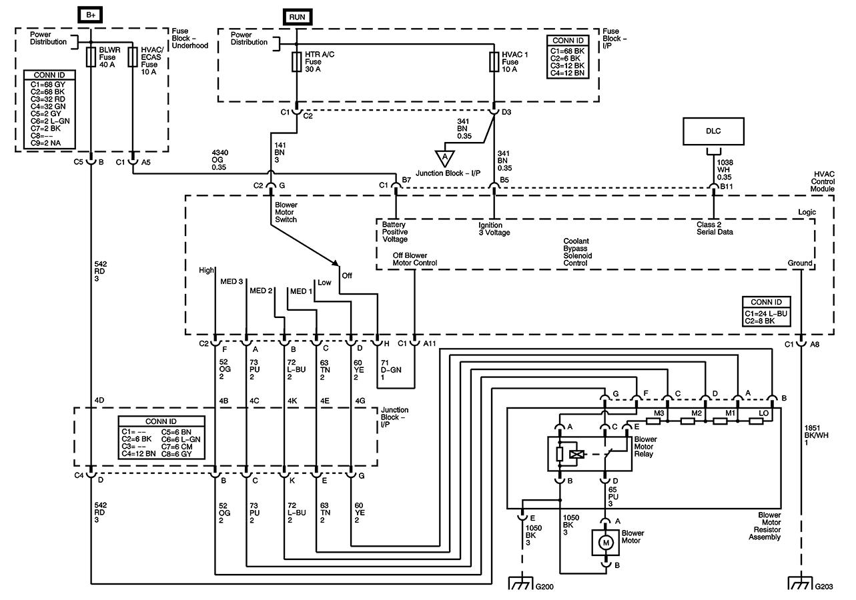 2001 Gmc Sierra 1500 Wiring Diagram Wiring Diagram Fame Get Fame Get Lechicchedimammavale It