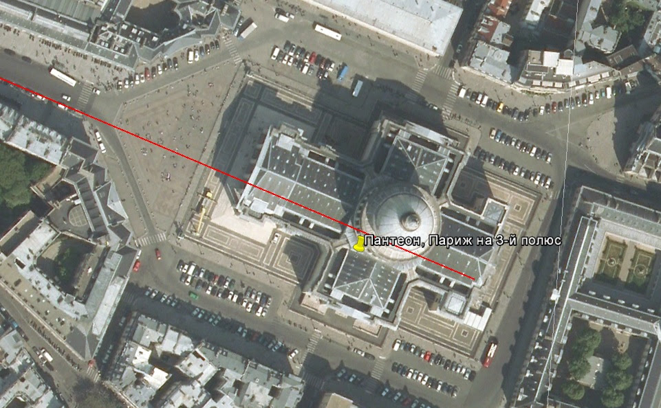 Пантеон, Париж ориентирован на 3-й полюс