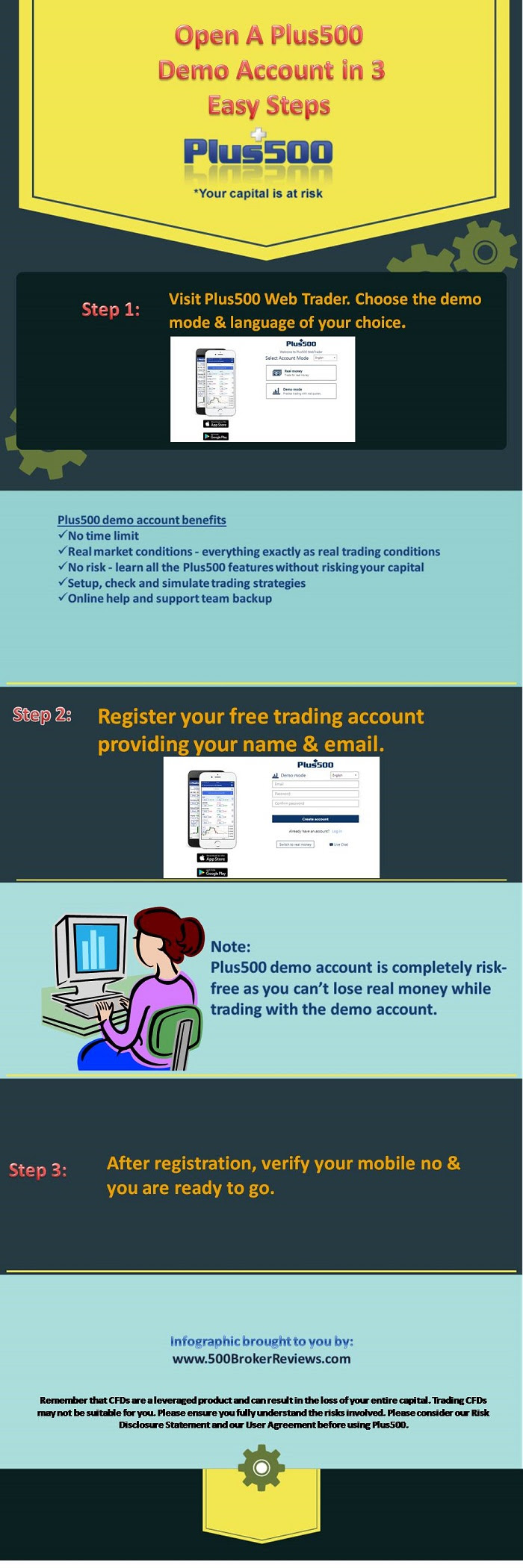 Forex demo account without time limit